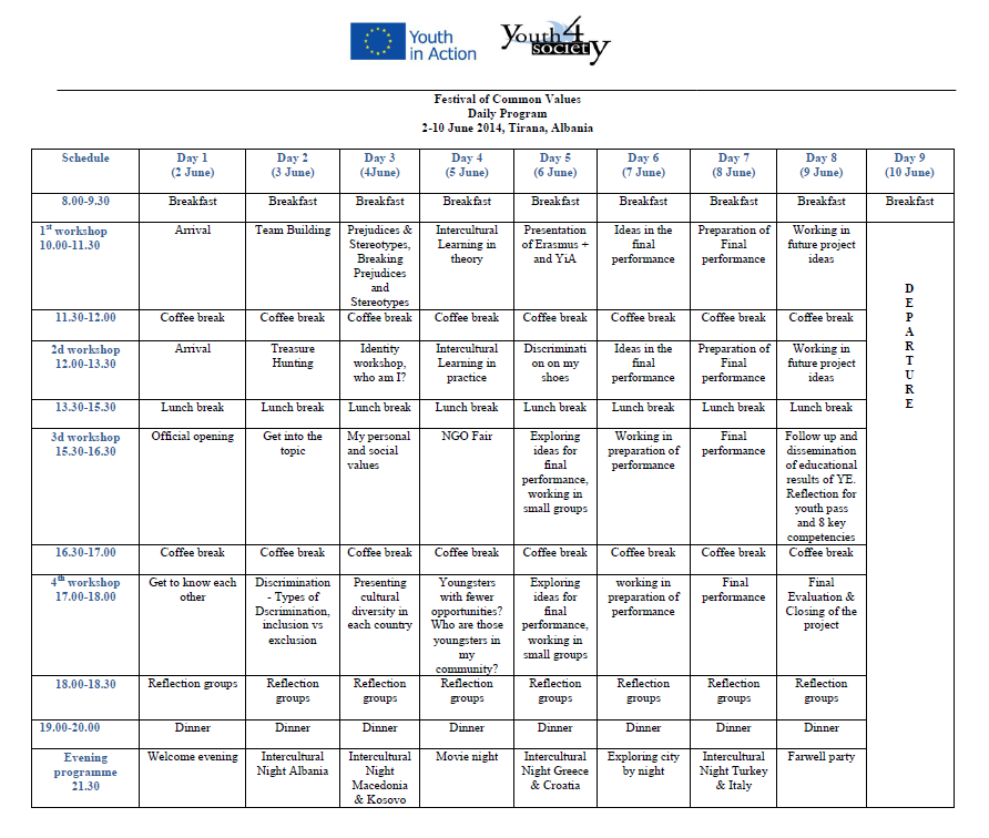 Programme for the youth exchange